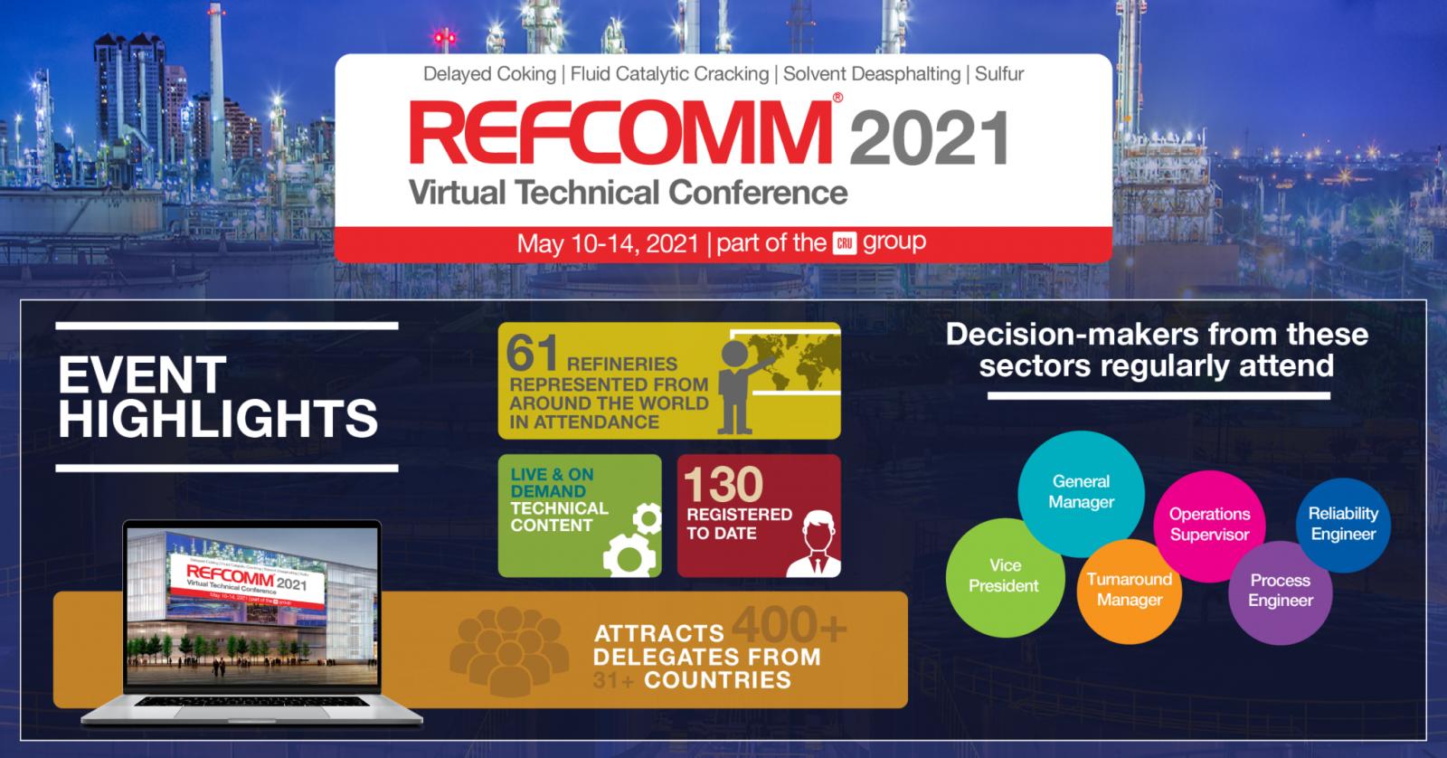 RefComm 2021