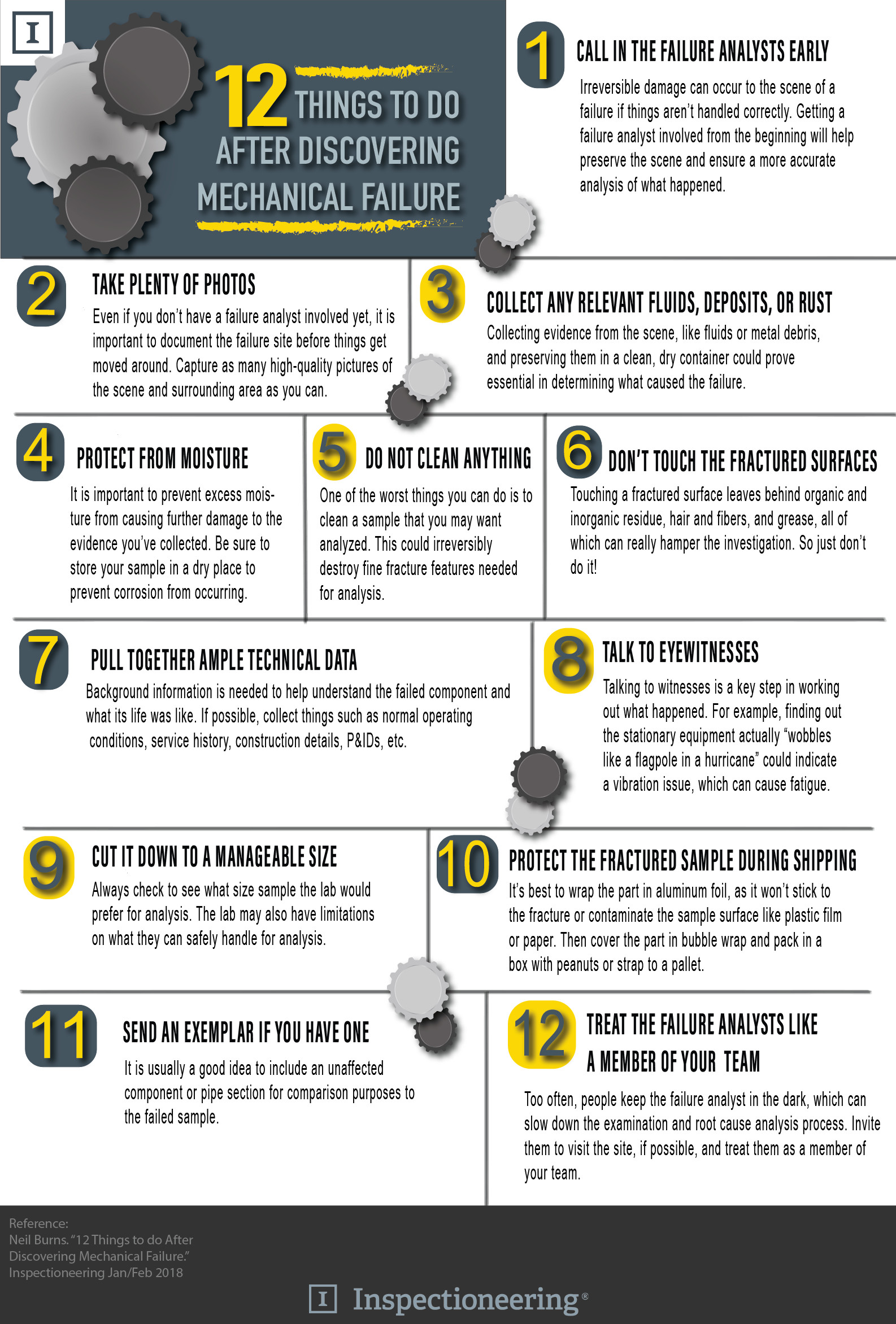 Infographic explaining 12 things to do after discovering mechanical failure