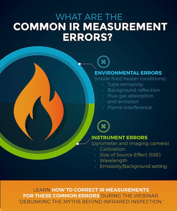 8 Common IR Measurement Errors