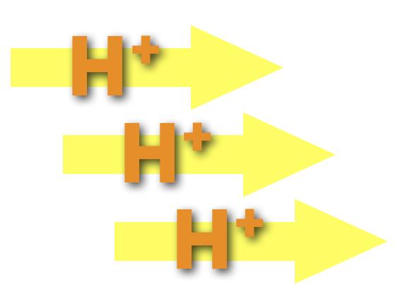 hydrogen-bakeout