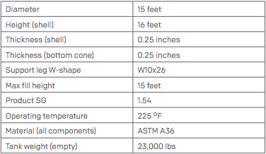 Basic Tank Information
