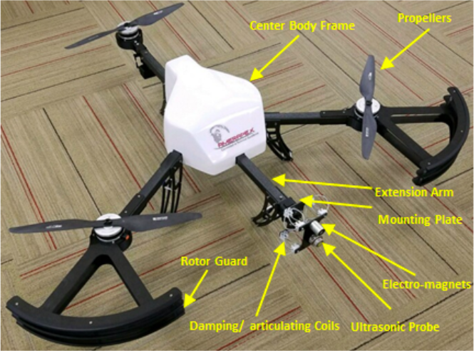 Figure 4. The Drone and its Components